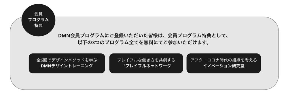 スクリーンショット 2021-02-02 17.04.53