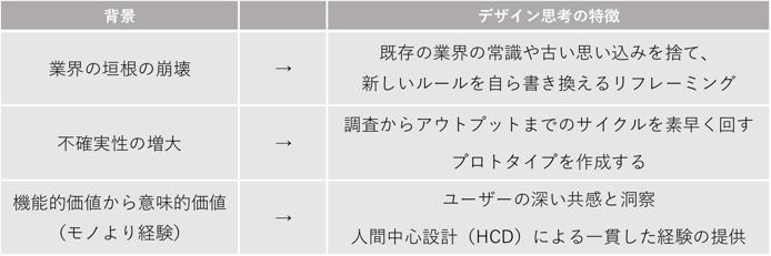 図_unit1_3.png