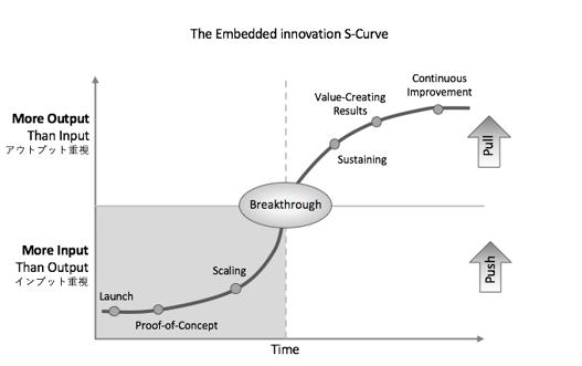 Unleashing Innovation.png