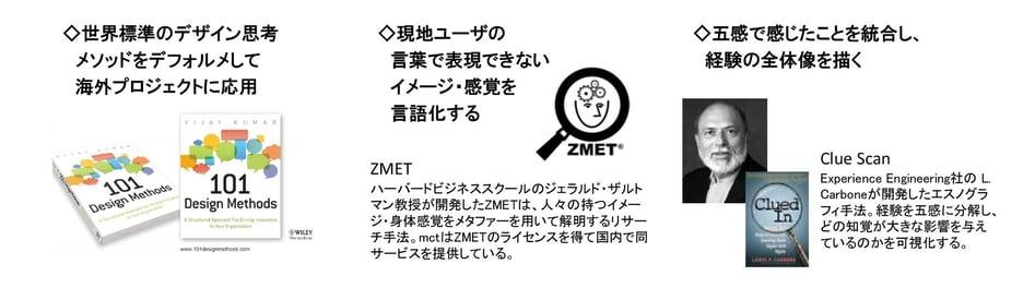 methods-2.jpg